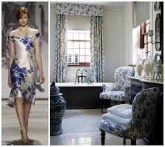 Timeless Interiors Blog Architecture Interior Design Word Map Mind - Home fashion interiors