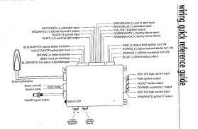 viper 5900 wiring diagram efcaviation com viper 5900 antenna replacement at Viper 5900 Wiring Diagram