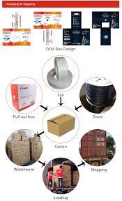 cm cmr cmp riser pvc utp label cable cate cat cat bulk lan cm cmr cmp riser pvc utp label cable cat5e cat6 cat7 bulk lan cable