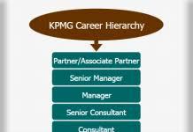 Kpmg Organizational Structure Chart Deloitte Career Hierarchy Chart Hierarchystructure Com
