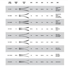 Ccm Blade Chart Ccm Stick Flex Chart Bedowntowndaytona Com