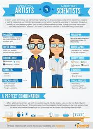 Comparison Infographic Template 5 Popular Infographic Templates And Why They Work So Well