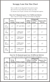 Queen Size Blanket Measurement | Blanket Decoration & Resizing Your Scrappy Lone Star size chart Adamdwight.com