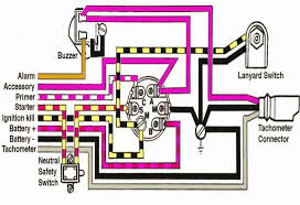 solved 1992 evinrude 70 hp e nation control box wiring diagram red connector jpg 64 kb