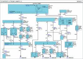 2009 hyundai accent wiring diagram 2009 image 2003 hyundai elantra wiring diagram wiring diagram schematics on 2009 hyundai accent wiring diagram