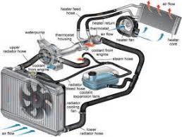 subaru coolant flow diagram subaru image wiring similiar engine coolant diagram keywords on subaru coolant flow diagram