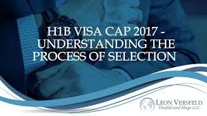H1b Premium Processing Resume 2017 H24B Visa Cap 20247 Understanding the Process of Selection 1