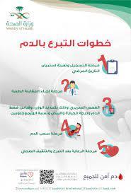 مواضيع مختلفة - التبرع بالدم