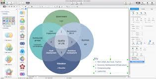 Venn Diagram Problems And Solutions Venn Diagram Problem Solving Examples In Quantum Information Science