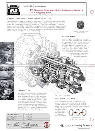 toyota fj cruiser technical illustrations cutaway style technical illustration of a toyota fj cruiser 6 speed transmission