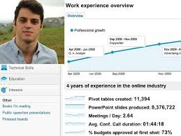 Impressive Resume 16 Most Creative Resumes Weve Ever Seen Financial Post