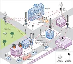similiar wireless network diagram of system keywords wireless mesh networking scada progressive communications services