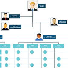 Draw Io Org Chart Template Org Chart Software Organizational Chart Software Creately