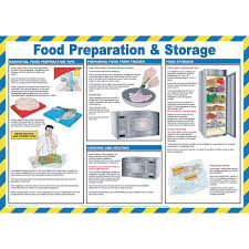 Food Hygiene Poster Laminated Food Preparation And Storage Poster 420 X 590mm Gls