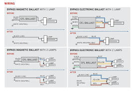 diagram for wiring 4 pin floursent wiring diagrams long cfl 4 pin diagram wiring diagram expert diagram for wiring 4 pin floursent