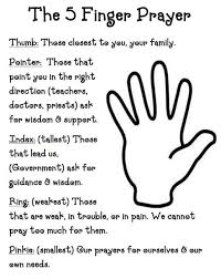 Prayer Chart Template Five Finger Prayer For Children Easy Print Pdf Ministry To