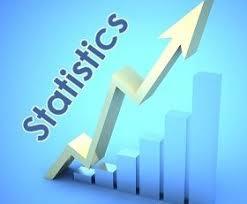 statistics assignment help assignment help  statistics assignment help assignment help statistics homework and online help