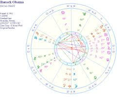 Barack Obama Natal Chart President Barack Obama Astrology Natal Horoscope And Birth Chart