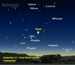 Astronomical Chart Of Stars And Planets Falls Dazzling Display Of Morning Planets Astronomy Com