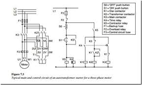 basic motor control wiring diagram wiring diagram and schematic controlling motor starting wiki odesie by tech transfer
