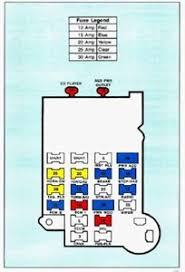 s10 fuse diagram fuse box diagrm for a 1992 2 8 chevy s10 pickup truck fixya check the chevrolet
