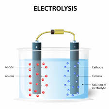 images of electrolysis of hydrogen chloride electrolysis of salt water