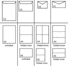 Size Of Envelopes Envelopes And Covers Stamp Collecting Info