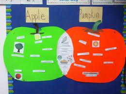 Pumpkin Venn Diagram Fall Unit Chelsea A Burns