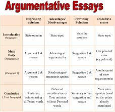 custom essay writing service nature vs nurture english essay nature versus nurture essays