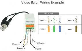 38 unique legrand rj45 wiring diagram dreamdiving CAT5 RJ45 Wiring-Diagram genuine legrand rj45 wiring diagram cat 5 diagram legrand cat5e