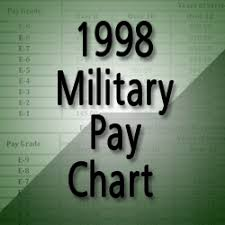 1998 Military Pay Chart