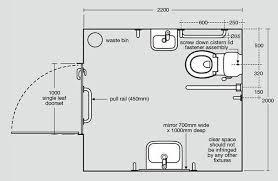 Accessible Bathroom Layout Set Best Decorating