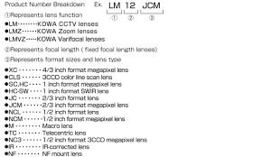 Mv Lens Size Chart