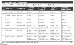 autocop xs manual wiring diagram team bhp autocop xs manual wiring diagram image 6 jpg