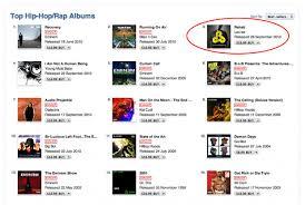 Itunes Hip Hop Charts Uk Lecrae 3 In Itunes Hip Hop Albums Definition Radio