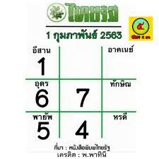 หวยไทยรัฐ 16/2/63 Update! สูตรหวยไทยรัฐ เลขเด็ดไทยรัฐงวดนี้ ก่อนใคร