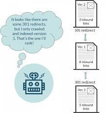 Duplicate Content | SEO Best Practices - Moz