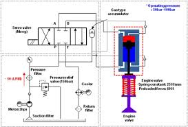 engineering paper presentation topics for mechanical engineering paper presentation topics for mechanical engineering