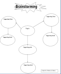 brainstorming techniques for writing essays  odolmyfreeipme techniques for essay writing tuo ipdns hubrainstorming tips for essays comparative religion essaysaim to spend roughly