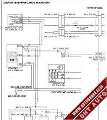 freightliner columbia radio wiring diagram wiring diagram 2001 freightliner wiring diagram exles and