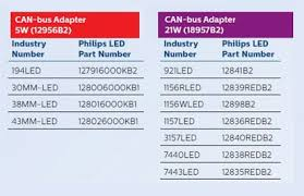 Turn On Turn Heads With Philips Vision Led Philips