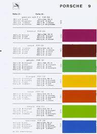Glasurit Color Chart Glasurit Color Codes And Samples For 1966 Porsche Coding