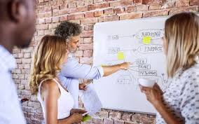 Duties Of A Marketing Consultant Marketing Consultant Role And Responsibilities
