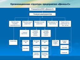 Оформление презентации к дипломной работе докладу курсовой по   оформление презентации к курсовой работе пример