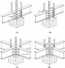 Development Of A Shear Strength Equation For Beam Column