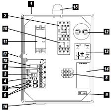 sje rhombus sje rhombus model sgs simplex grinder 120 208 240 sje rhombus model sgs single phase simplex grinder motor contactor control panel components