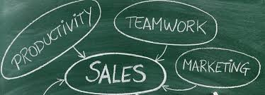 sales for small business how to develop a sales strategy for your small business business
