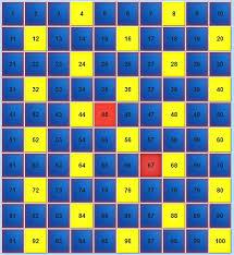 Veracious Smart Board Interactive Hundreds Chart Hundereds