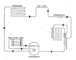 schematic wiring diagram of a refrigerator the wiring diagram refrigeration wiring diagrams nilza schematic