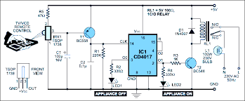infrared remote control switch circuit working and its applications remote control for home appliances